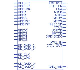 Explore Parts Library - ESP8266 ESP-06 - Upverter