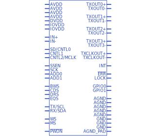 Explore Parts Library - Gigabit Multimedia Serial Link (GMSL) - Upverter