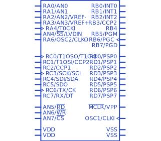 PIC18LF452-I//P