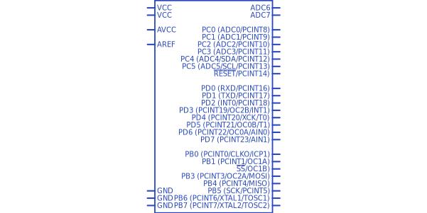 Atmega88pa-pu datasheet(pdf) atmel corporation.
